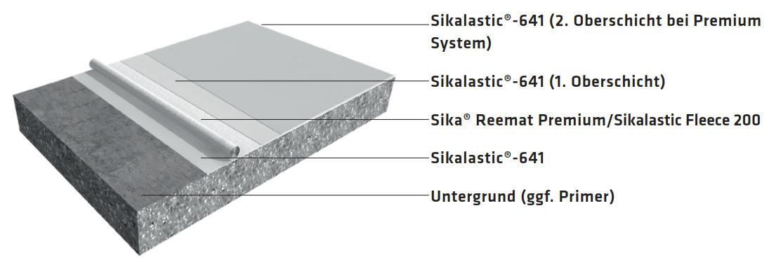 de_DE-AufbauSikalastic-202