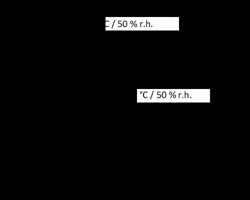 en_PNG_01-diagram-sikatack-drive-60min