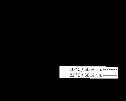 en_PNG_01-en-sikaflex-545_v20_06_final