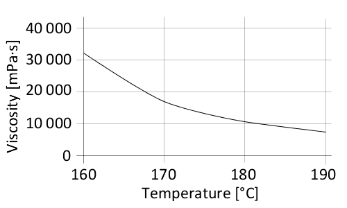 en_PNG_01-diagram-Sikamelt-285MC