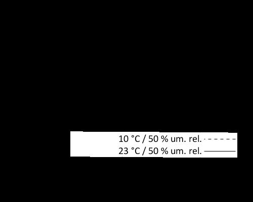 it_CH_PNG_01-en-sikaflex-522-as-Sikaflex-521_v20_06