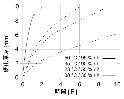 ja_JP_PNG_01-en-skasil-AS-70-as-Sikasil_1C-Silicone_v20_06_final