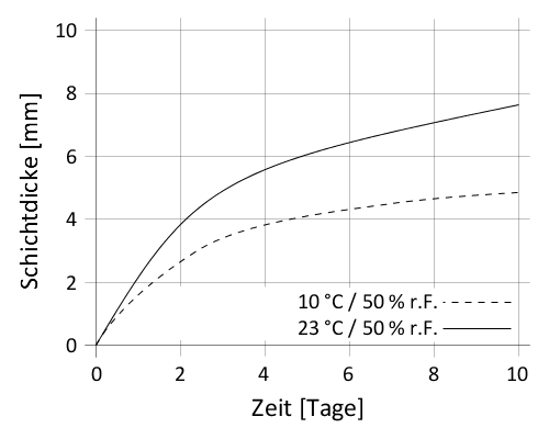 de_CH_PNG_01-en-sikaflex-522-as-Sikaflex-521_v20_06