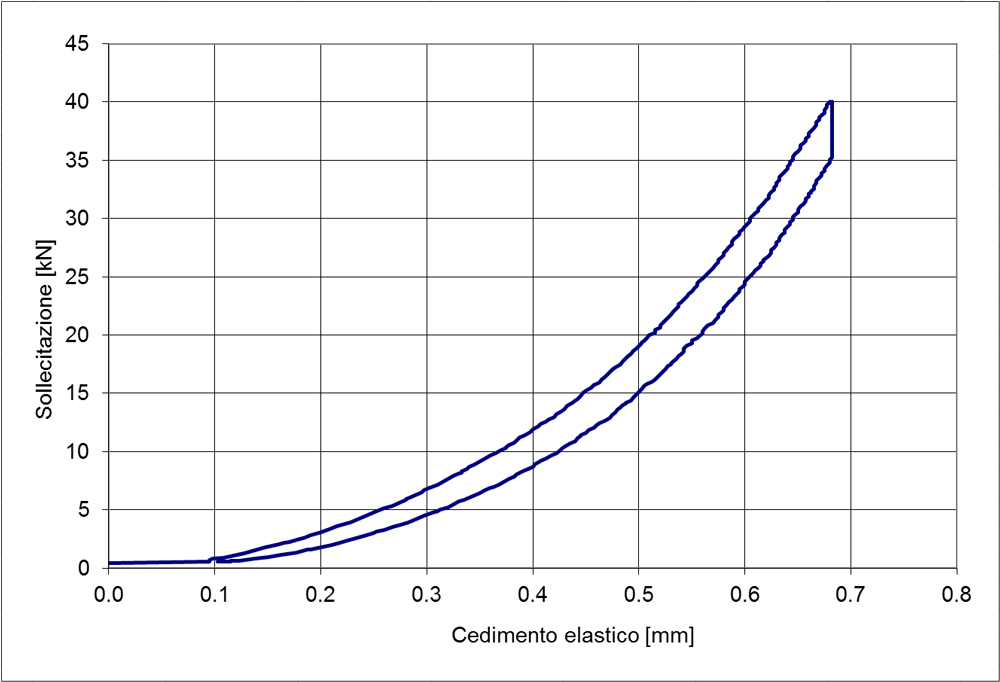 02-it_CH-IcositKC340-65-Federkenn-1000
