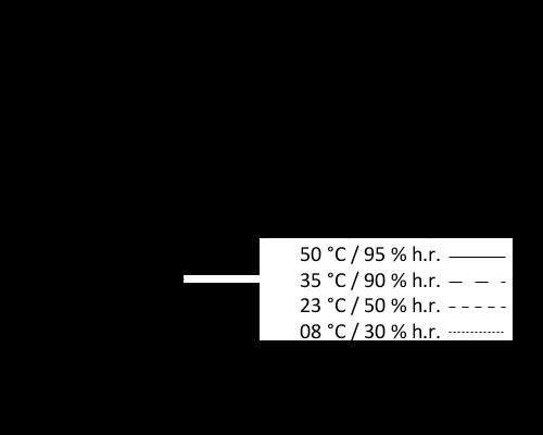 fr_CH_PNG_01-en-skasil-AS-70-as-Sikasil_1C-Silicone_v20_06_final