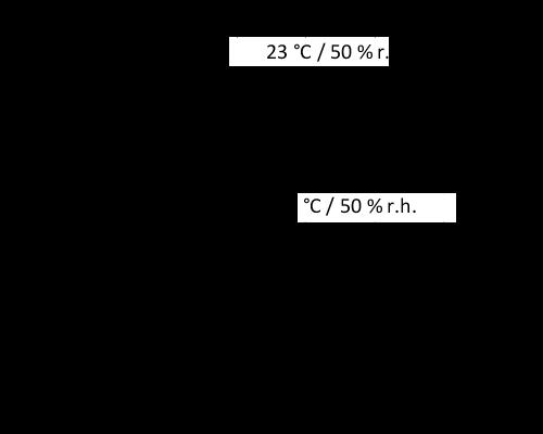 en_PNG_01-diagram-sikaflex-fix