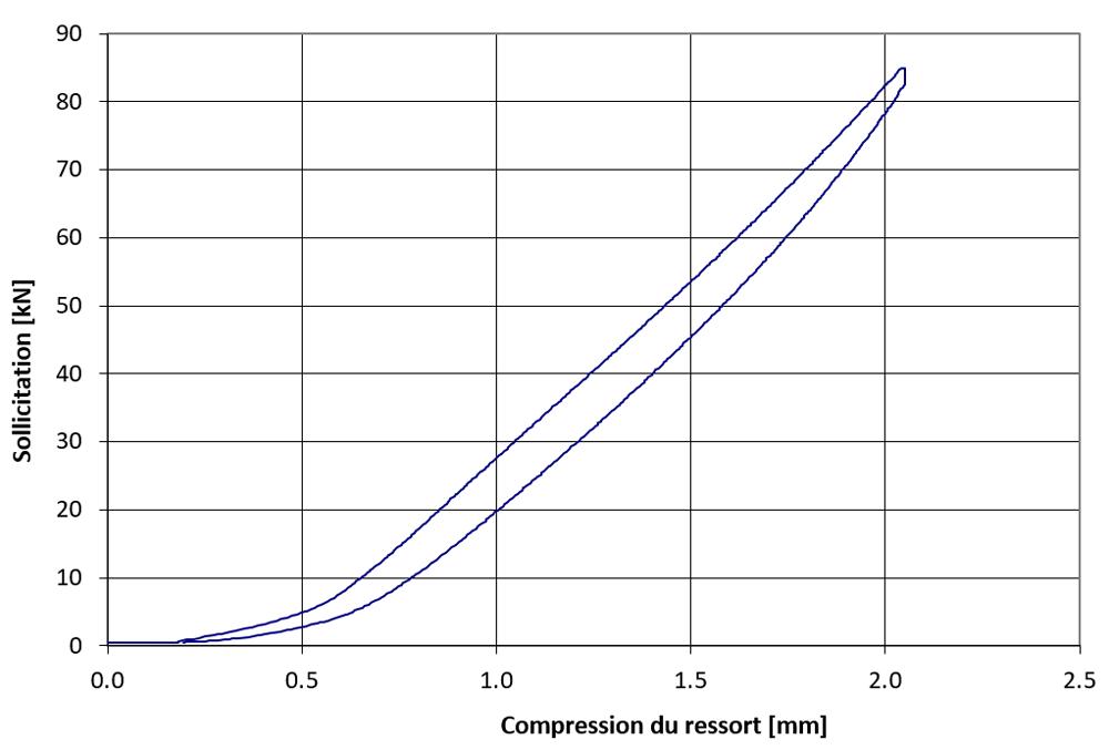 02-fr_CH-IcositKC340-7-Federkenn-1000
