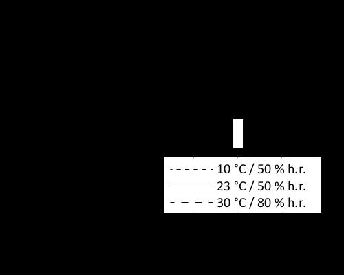 es_CL_PNG_01-en-Sikaflex-250-PC-252-265-292-296_v19_07_Final