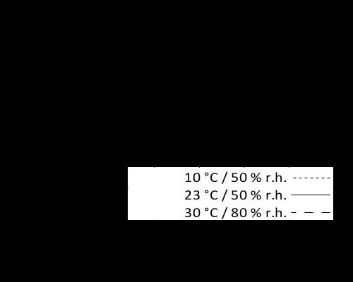 en_PNG_01-en-sikaflex-558_v20_09_final