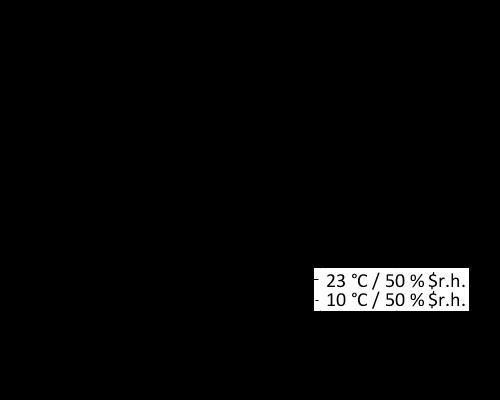 de_DE_PNG_01-en-diagram-sikaflex-508