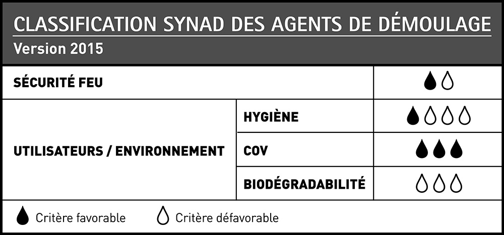 02-fr-cartouche synad1-1-3-0- 1000
