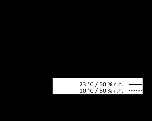 en_PNG_01-en-sikaflex-291i_v20_07