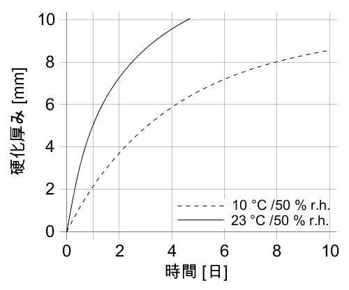 ja_JP_PNG_01-diagram-sikatack-ultrafast