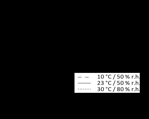 en_PNG_01-diagram-sikatack-panel-50