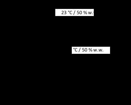 pl_PL_PNG_01-diagram-sikaflex-fix