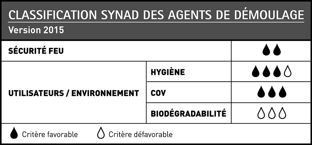 02-fr-cartouche synad2-3-3-0-1000