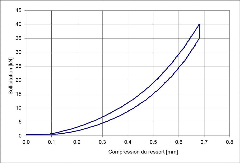 02-fr_CH-IcositKC340-65-Federkenn-1000
