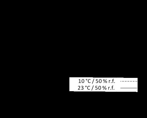 da_DK_PNG_01-en-sikaflex-556_v20_09