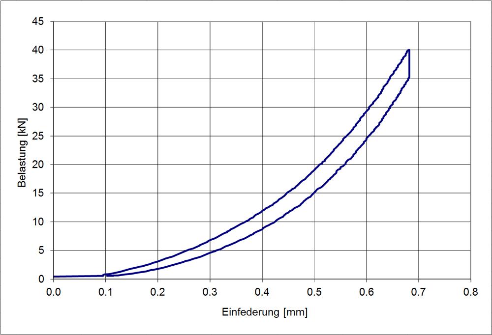 02-de_CH-IcositKC340-65-Federkenn-1000
