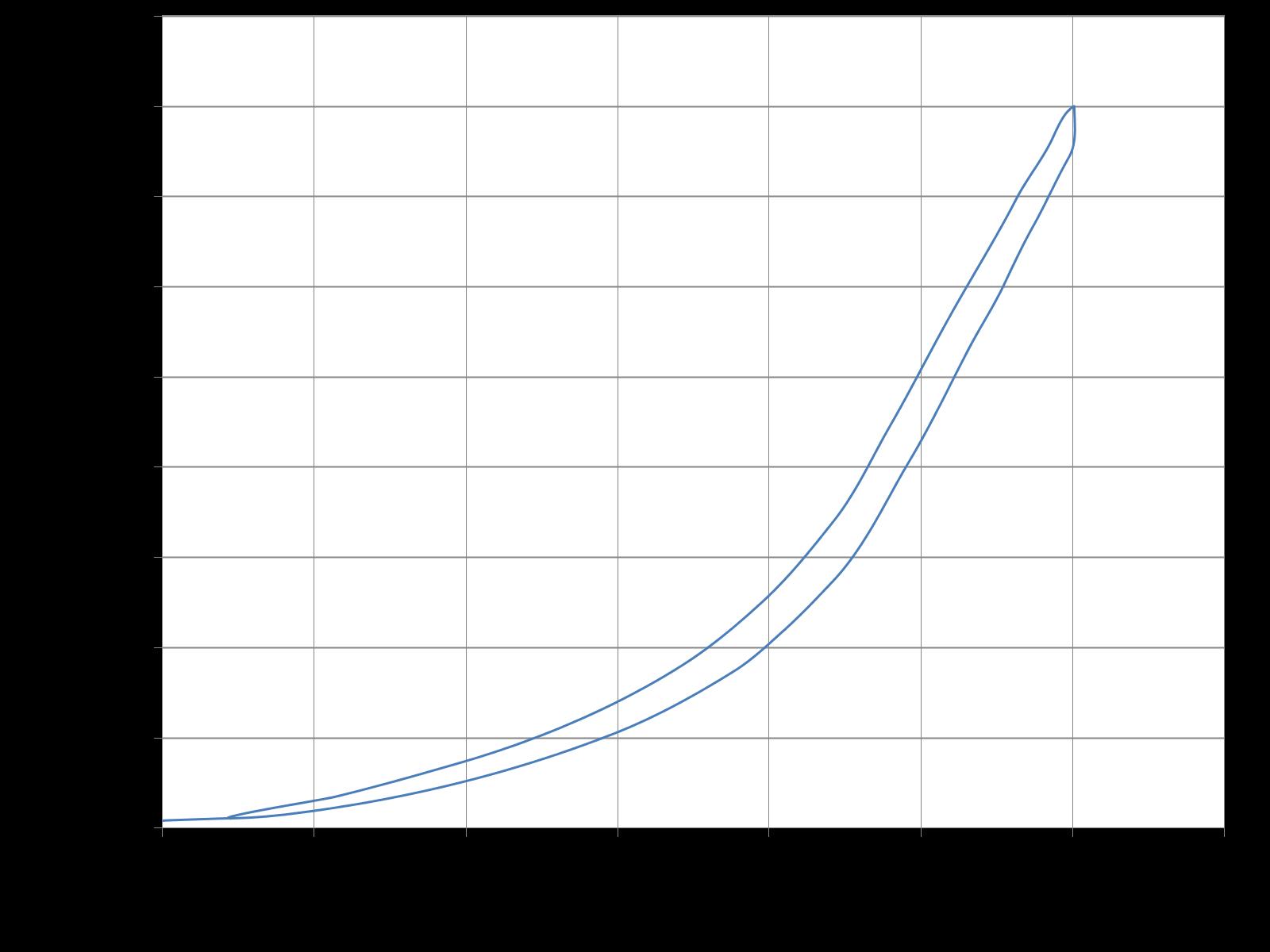 en_PNG_02-en-diagram-icosit-320-50