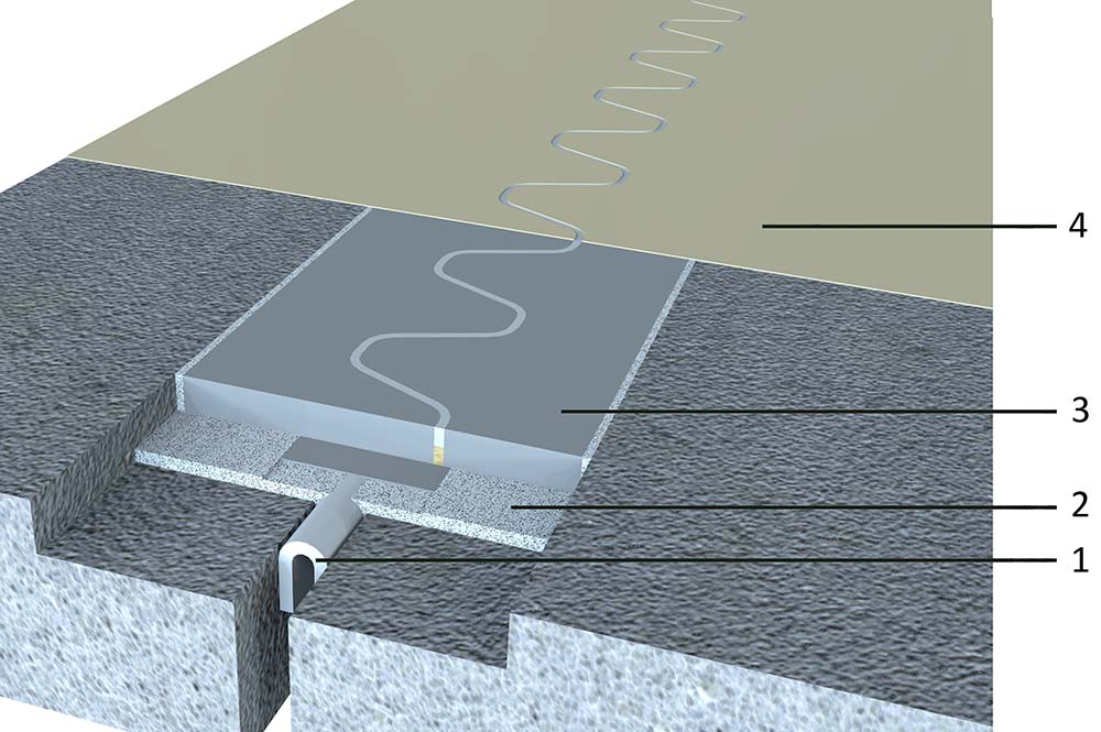 02-en-3D_Sika_FloorJoint_S-with-No-1000
