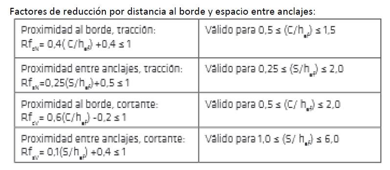 02-es_PE-Factores-de-reduccion