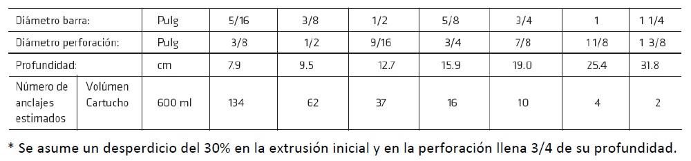02-es_PE-rendimiento-1