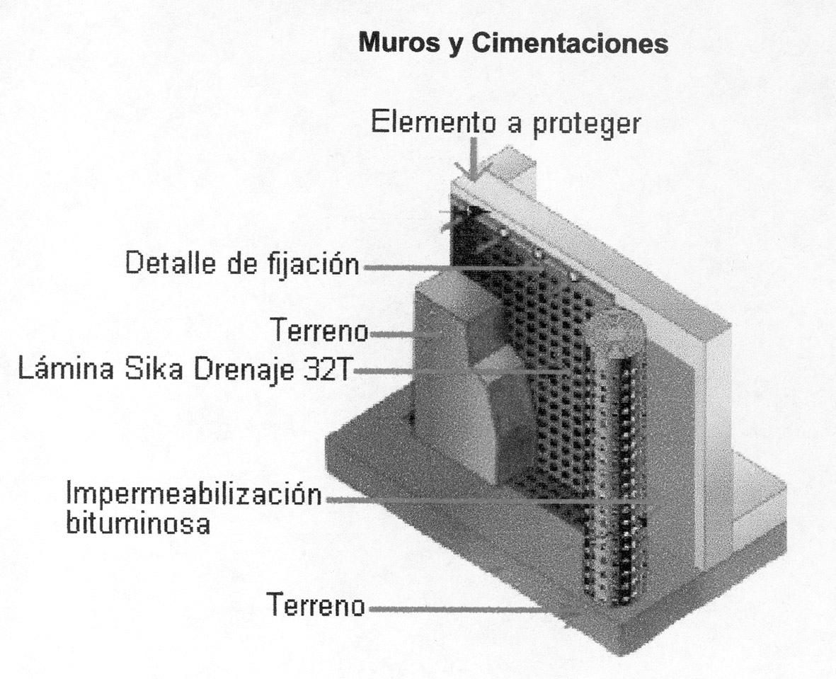 02-es_CO_SikaDrejane_32T_Muros_y_Cimentaciones