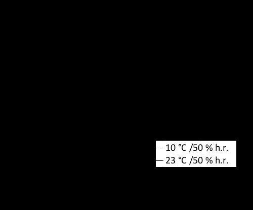 fr_CH_PNG_01-en-sikaflex-552 AT_v20_05