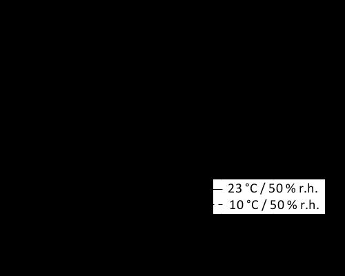 en_PNG_01-en-Sikaflex-515_v19_10